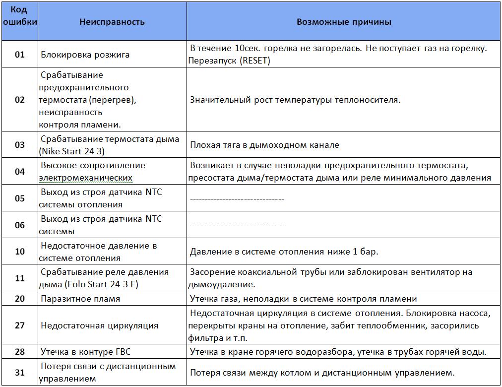 http://i.uyutteplo.ru/u/65/3bec06887511e5af539e0e8ed357e8/-/2015-11-11_160827.png