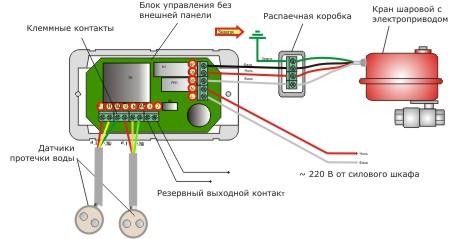 Схема подключения крана шарового с электроприводом