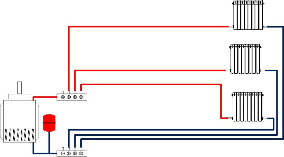 Лучевая схема установки радиаторов отопления