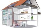 Особенности выбора системы отопления дома площадью не более 100 кв.м