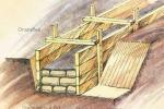 Геологические изыскания: подготовка фундамента дома